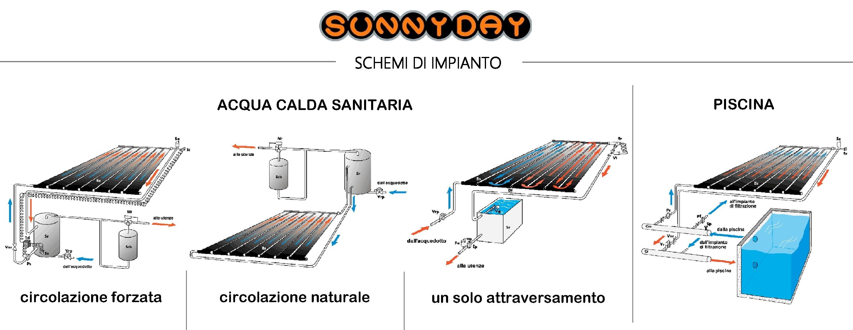 Schemi di impianti solari for Serbatoio di acqua calda in rame